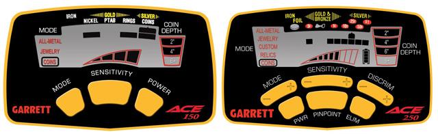Дисплеи Металлоискателей Garrett ACE 150 и ACE 250