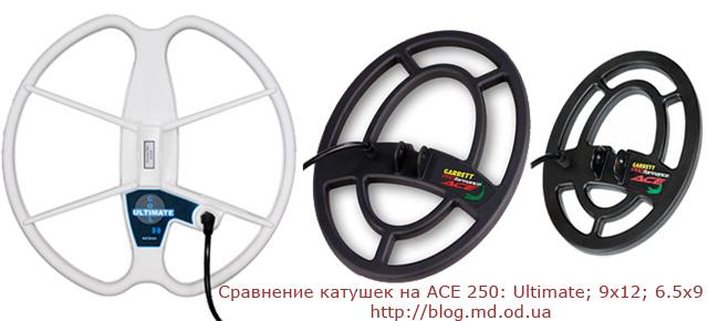 katushka-na-ace250