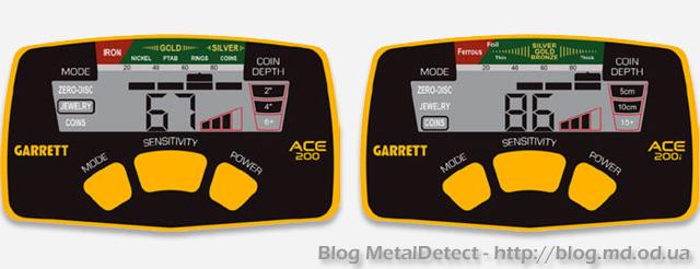 cena-i-start-prodazh-garrett-ace-200-300-400-i-1